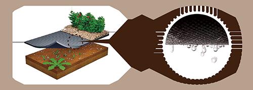 防草シート透水イメージ